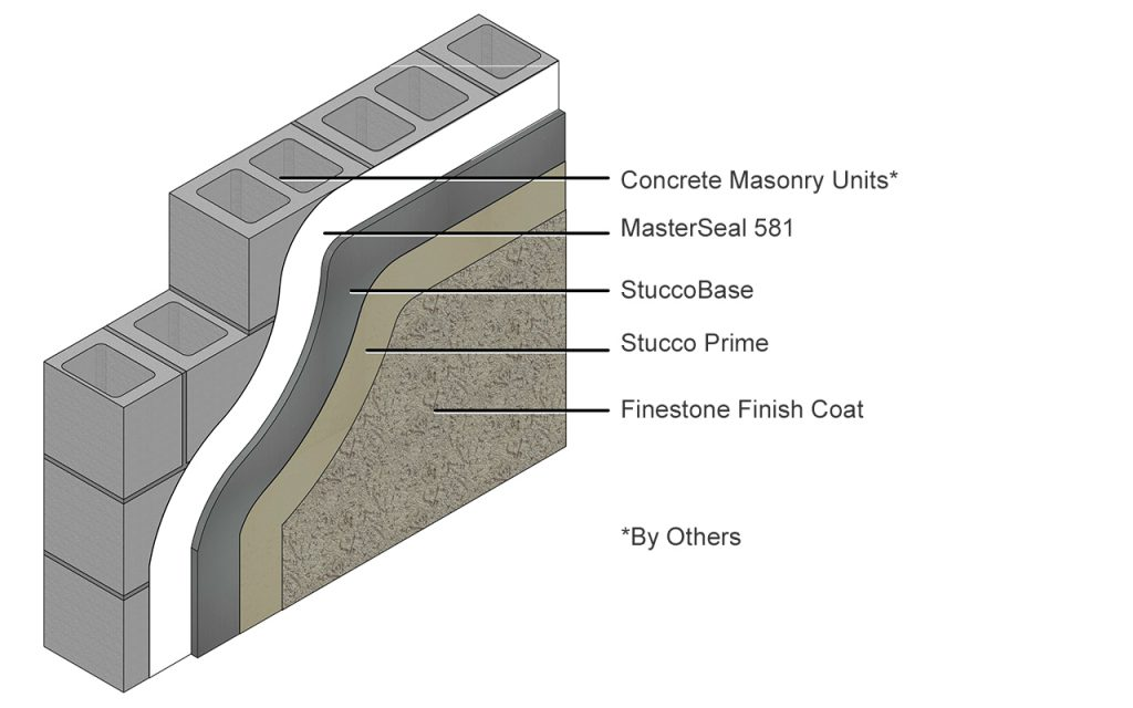 Stucco Wall Systems Raleigh